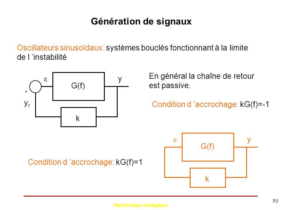 électronique analogique 50 Génération de signaux Oscillateurs sinusoïdaux: systèmes bouclés fonctionnant à la limite de l 'instabilité y G(f) - k  yr