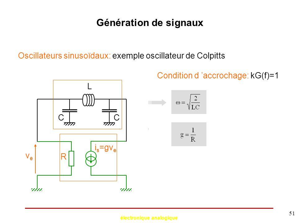 électronique analogique 51 Génération de signaux Oscillateurs sinusoïdaux: exemple oscillateur de Colpitts Condition d 'accrochage: kG(f)=1 veve i s =