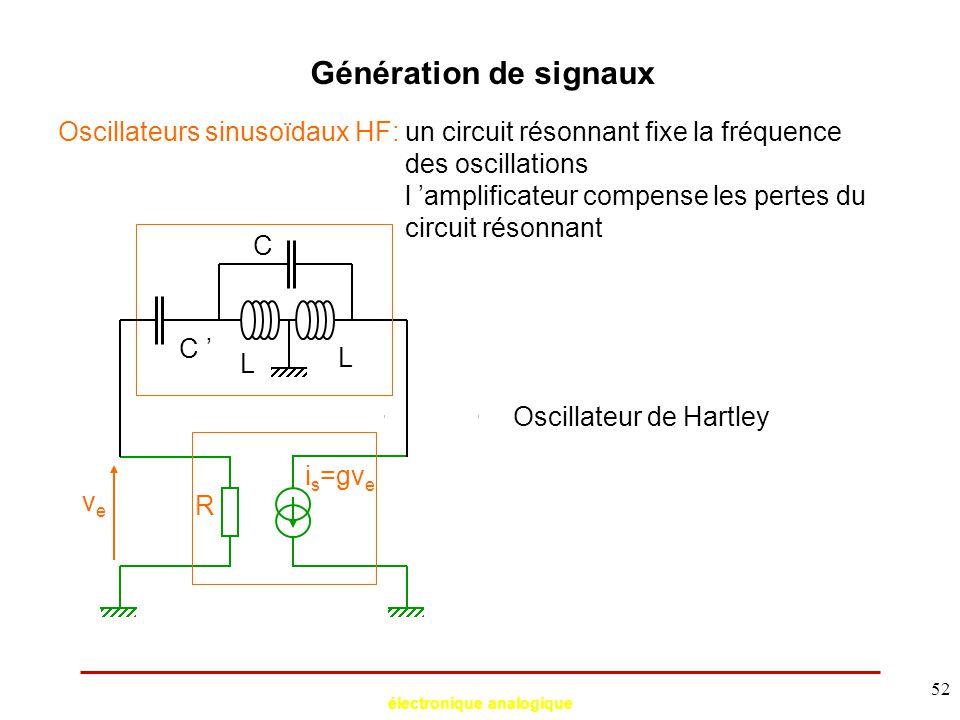 électronique analogique 52 Génération de signaux Oscillateurs sinusoïdaux HF: un circuit résonnant fixe la fréquence des oscillations l 'amplificateur