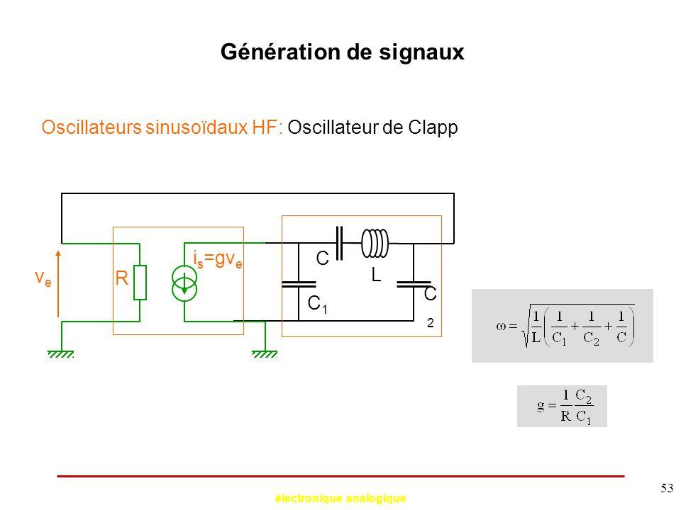 électronique analogique 53 Génération de signaux Oscillateurs sinusoïdaux HF: Oscillateur de Clapp veve i s =gv e R L C1C1 C2C2 C