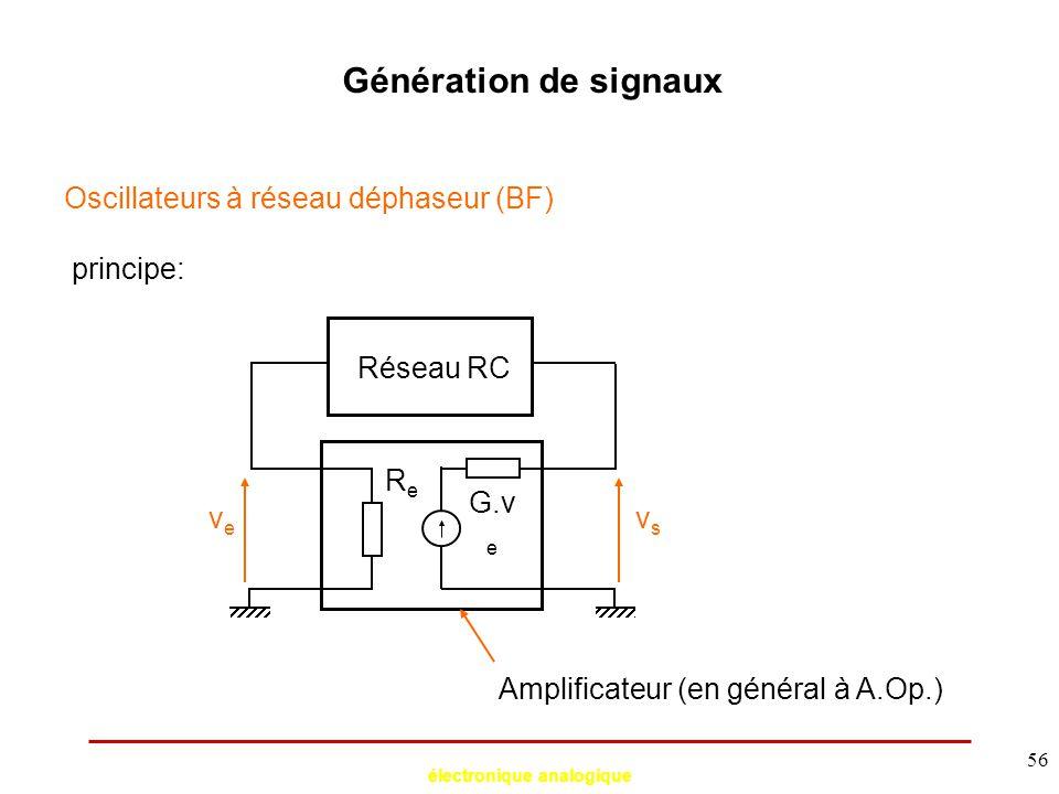 électronique analogique 56 Génération de signaux Oscillateurs à réseau déphaseur (BF) principe: veve vsvs ReRe G.v e Amplificateur (en général à A.Op.
