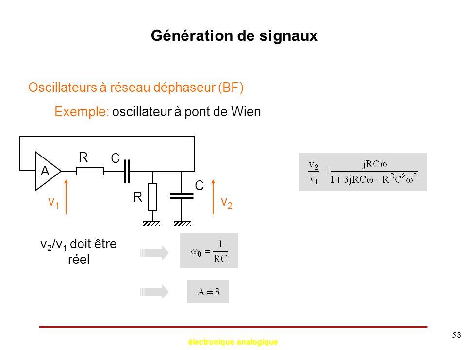 électronique analogique 58 Génération de signaux Oscillateurs à réseau déphaseur (BF) Exemple: oscillateur à pont de Wien A R C C R v1v1 v2v2 v 2 /v 1
