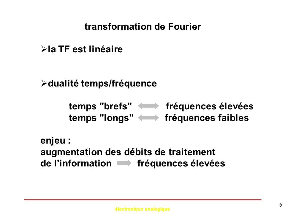 électronique analogique 57 Génération de signaux Oscillateurs à réseau déphaseur (BF) Exemple: -A R CCC R R v1v1 v2v2 v 2 /v 1 doit être réel