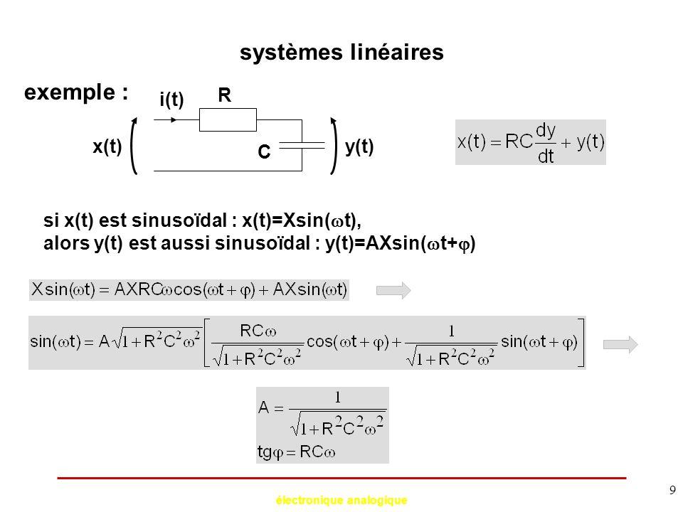 électronique analogique 9 systèmes linéaires exemple : R C x(t)y(t) i(t) si x(t) est sinusoïdal : x(t)=Xsin(  t), alors y(t) est aussi sinusoïdal : y