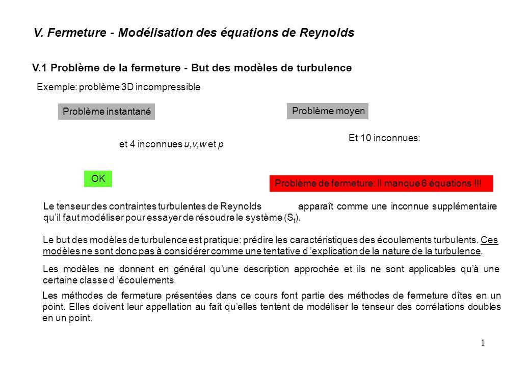 1 V. Fermeture - Modélisation des équations de Reynolds V.1 Problème de la fermeture - But des modèles de turbulence Problème moyen Problème instantan
