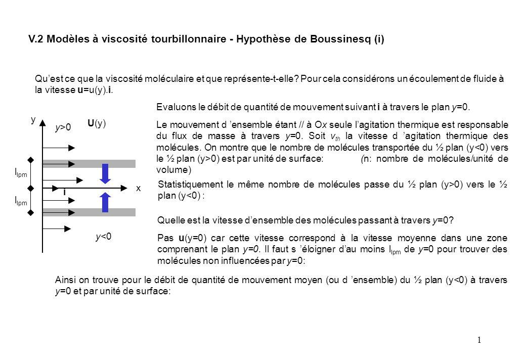 1 V.2 Modèles à viscosité tourbillonnaire - Hypothèse de Boussinesq (i) Qu'est ce que la viscosité moléculaire et que représente-t-elle.