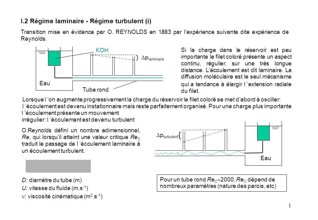 1 I.2 Régime laminaire - Régime turbulent (i) Transition mise en évidence par O.