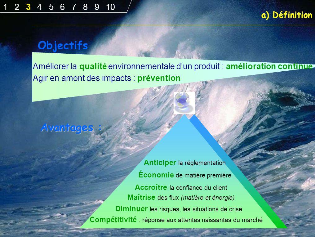 Objectifs Avantages : Améliorer la qualité environnementale d'un produit : amélioration continue Agir en amont des impacts : prévention a) Définition