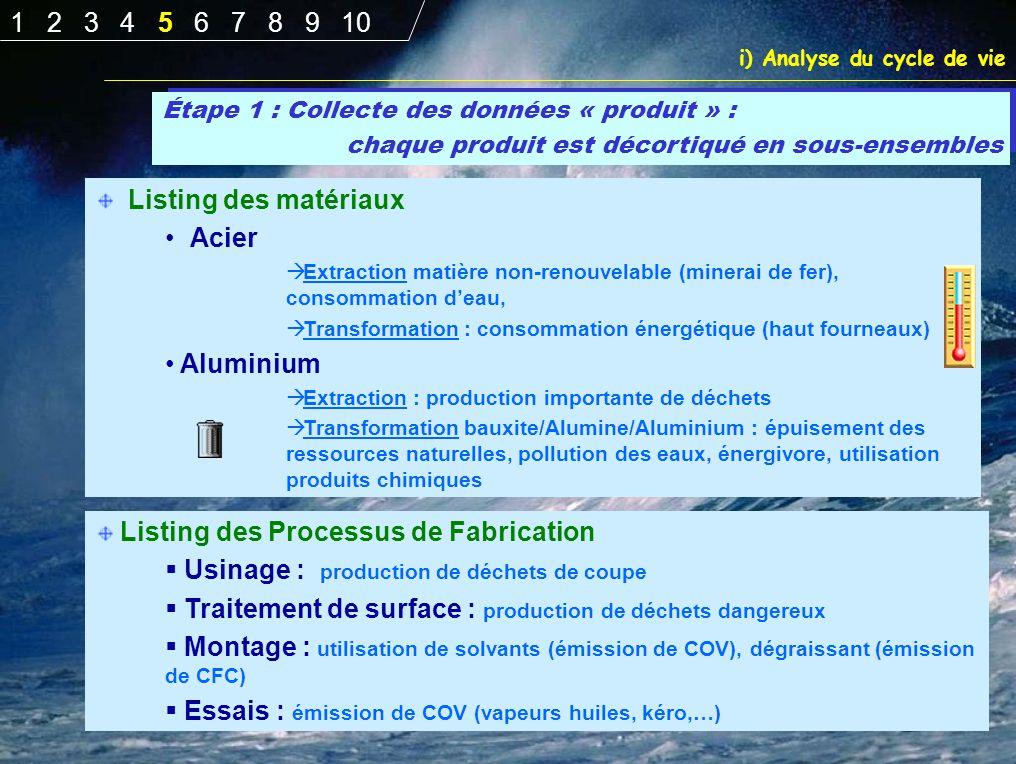 i) Analyse du cycle de vie Listing des matériaux Acier  Extraction matière non-renouvelable (minerai de fer), consommation d'eau,  Transformation :