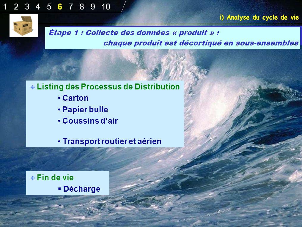 i) Analyse du cycle de vie Listing des Processus de Distribution Carton Papier bulle Coussins d'air Transport routier et aérien Étape 1 : Collecte des