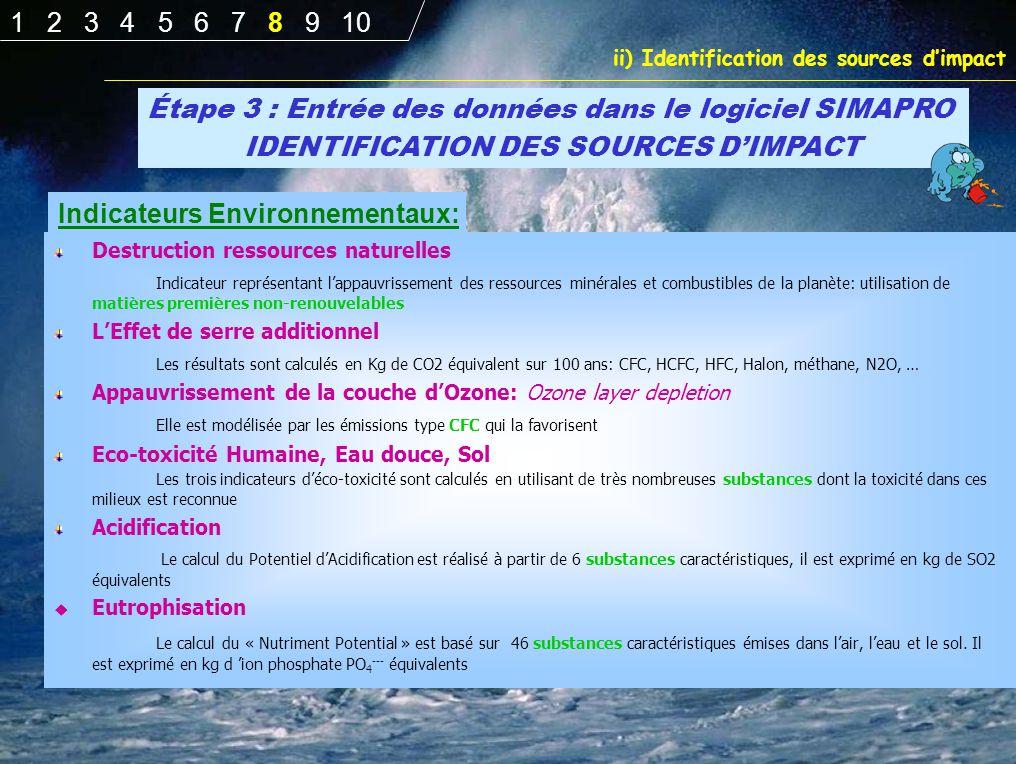 Étape 3 : Entrée des données dans le logiciel SIMAPRO IDENTIFICATION DES SOURCES D'IMPACT Indicateurs Environnementaux: Destruction ressources naturel