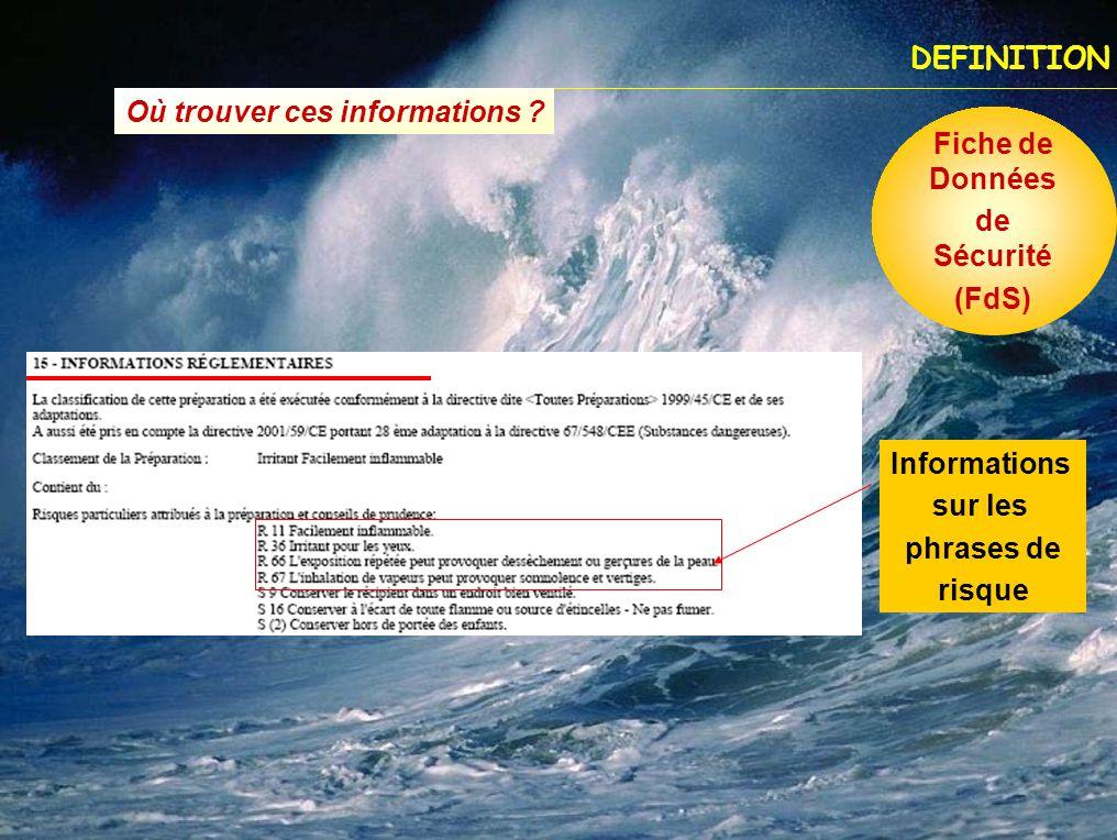 DEFINITION Où trouver ces informations ? Fiche de Données de Sécurité (FdS) Informations sur les phrases de risque