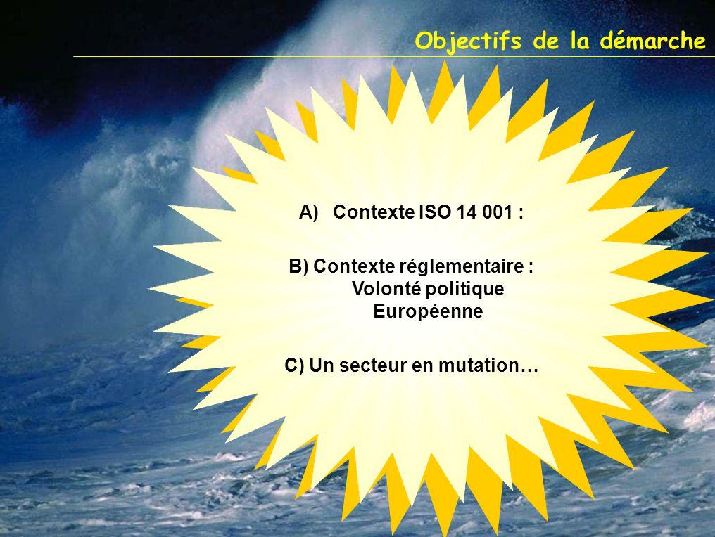 A)Contexte ISO 14 001 : volonté AERAZUR B) Contexte réglementaire : Volonté politique Européenne C) Un secteur en mutation… Objectifs de la démarche A