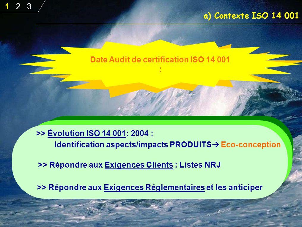 >> Évolution ISO 14 001: 2004 : Identification aspects/impacts PRODUITS  Eco-conception >> Répondre aux Exigences Réglementaires et les anticiper >>