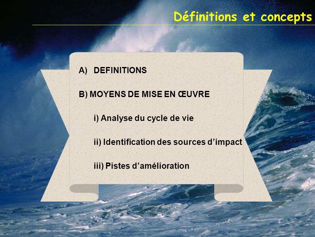 Définitions et concepts A)DEFINITIONS B) MOYENS DE MISE EN ŒUVRE i) Analyse du cycle de vie ii) Identification des sources d'impact iii) Pistes d'amél