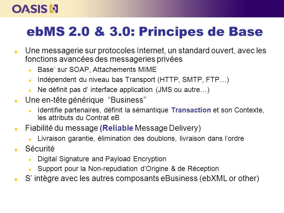 ebMS 2.0 & 3.0: Principes de Base Une messagerie sur protocoles Internet, un standard ouvert, avec les fonctions avancées des messageries privées Base