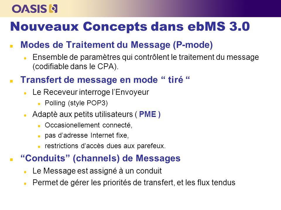 Nouveaux Concepts dans ebMS 3.0 Modes de Traitement du Message (P-mode) Ensemble de paramètres qui contrôlent le traitement du message (codifiable dan