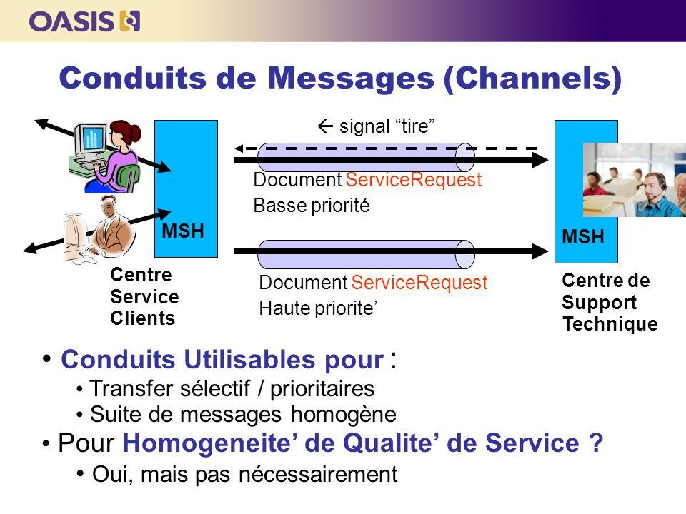 Conduits de Messages (Channels) Document ServiceRequest Basse priorité Centre Service Clients Centre de Support Technique Conduits Utilisables pour :