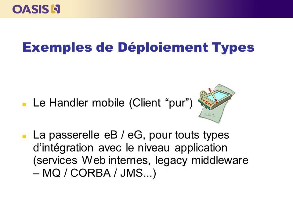 """Exemples de Déploiement Types Le Handler mobile (Client """"pur"""") La passerelle eB / eG, pour touts types d'intégration avec le niveau application (servi"""