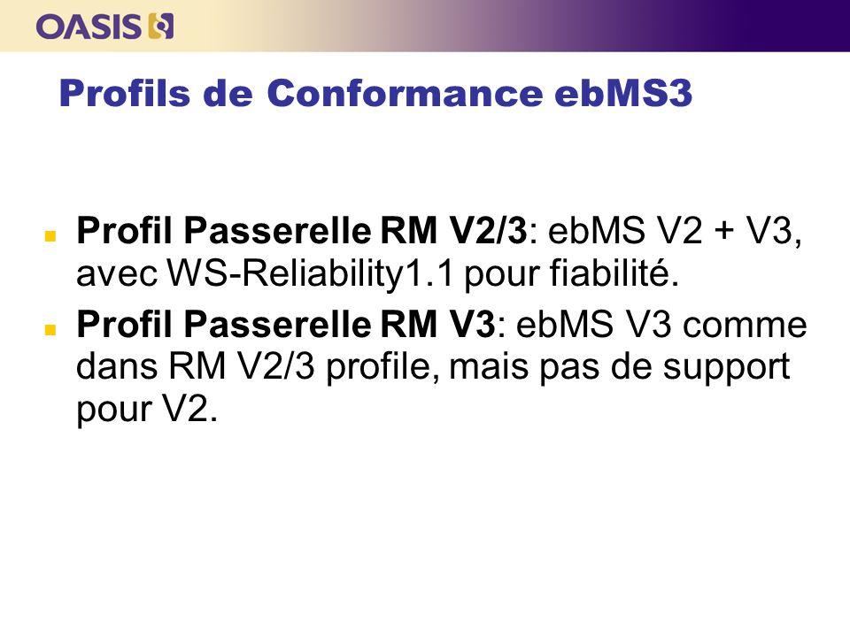 Profils de Conformance ebMS3 Profil Passerelle RM V2/3: ebMS V2 + V3, avec WS-Reliability1.1 pour fiabilité. Profil Passerelle RM V3: ebMS V3 comme da