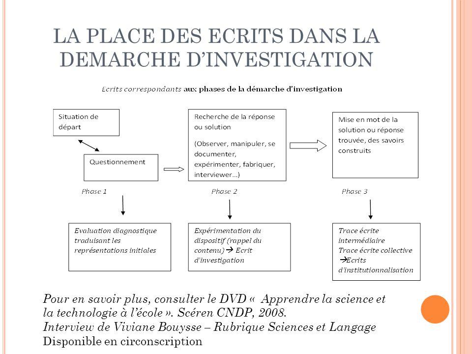 LA PLACE DES ECRITS DANS LA DEMARCHE D'INVESTIGATION Pour en savoir plus, consulter le DVD « Apprendre la science et la technologie à l'école ». Scére