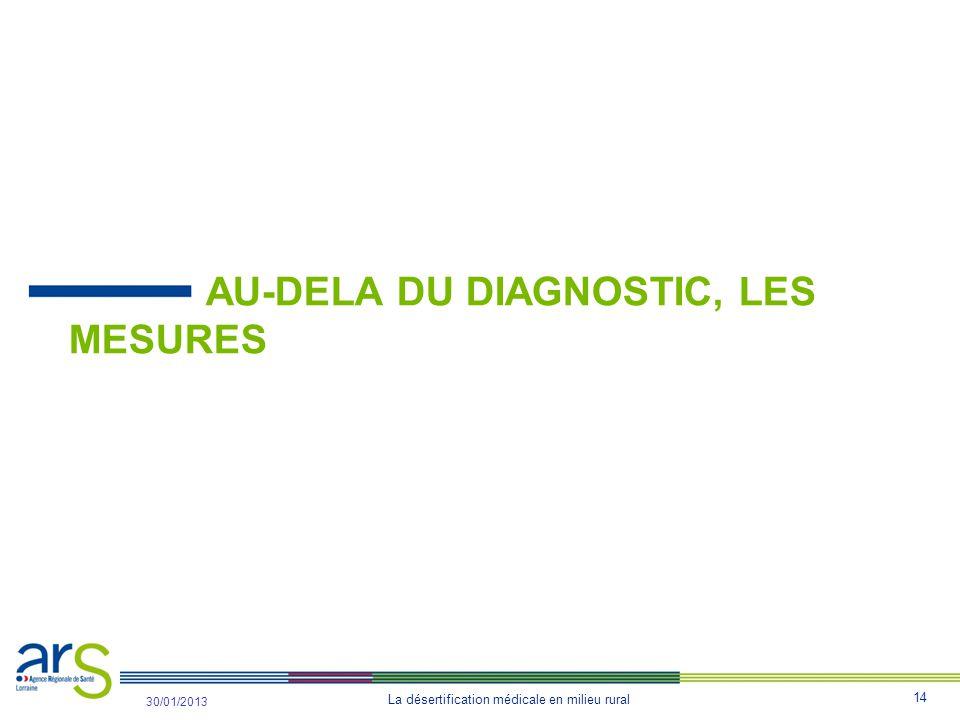 14 La désertification médicale en milieu rural 31/10/2012 30/01/2013 AU-DELA DU DIAGNOSTIC, LES MESURES