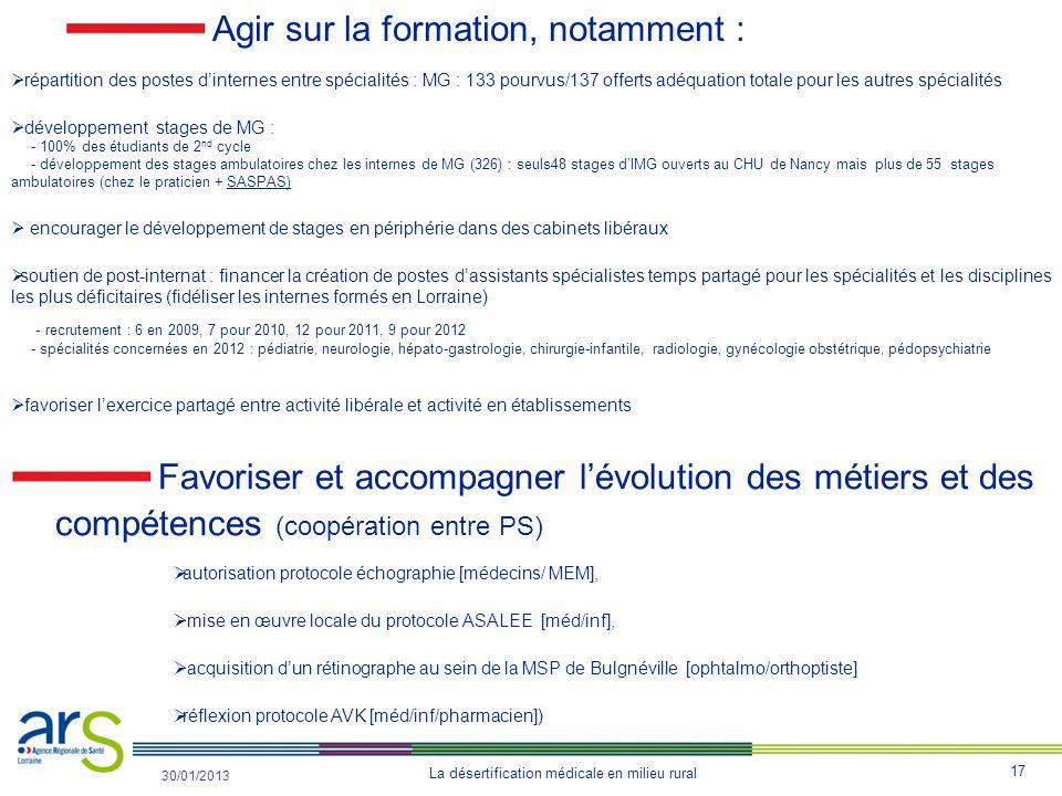 17 La désertification médicale en milieu rural 31/10/2012 30/01/2013 Agir sur la formation, notamment :  répartition des postes d'internes entre spécialités : MG : 133 pourvus/137 offerts adéquation totale pour les autres spécialités  développement stages de MG : - 100% des étudiants de 2 nd cycle - développement des stages ambulatoires chez les internes de MG (326) : seuls48 stages d'IMG ouverts au CHU de Nancy mais plus de 55 stages ambulatoires (chez le praticien + SASPAS)  encourager le développement de stages en périphérie dans des cabinets libéraux  soutien de post-internat : financer la création de postes d'assistants spécialistes temps partagé pour les spécialités et les disciplines les plus déficitaires (fidéliser les internes formés en Lorraine) - recrutement : 6 en 2009, 7 pour 2010, 12 pour 2011, 9 pour 2012 - spécialités concernées en 2012 : pédiatrie, neurologie, hépato-gastrologie, chirurgie-infantile, radiologie, gynécologie obstétrique, pédopsychiatrie  favoriser l'exercice partagé entre activité libérale et activité en établissements Favoriser et accompagner l'évolution des métiers et des compétences (coopération entre PS)  autorisation protocole échographie [médecins/ MEM],  mise en œuvre locale du protocole ASALEE [méd/inf],  acquisition d'un rétinographe au sein de la MSP de Bulgnéville [ophtalmo/orthoptiste]  réflexion protocole AVK [méd/inf/pharmacien])