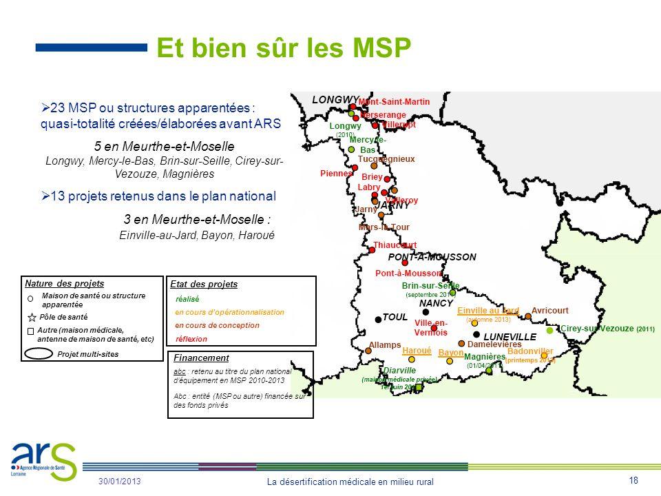 18 La désertification médicale en milieu rural 31/10/2012 30/01/2013 Et bien sûr les MSP  23 MSP ou structures apparentées : quasi-totalité créées/élaborées avant ARS 5 en Meurthe-et-Moselle Longwy, Mercy-le-Bas, Brin-sur-Seille, Cirey-sur- Vezouze, Magnières  13 projets retenus dans le plan national 3 en Meurthe-et-Moselle : Einville-au-Jard, Bayon, Haroué Etat des projets Projet multi-sites réalisé réflexion en cours de conception Nature des projets Pôle de santé Autre (maison médicale, antenne de maison de santé, etc) Financement abc : retenu au titre du plan national d'équipement en MSP 2010-2013 Abc : entité (MSP ou autre) financée sur des fonds privés Maison de santé ou structure apparentée en cours d'opérationnalisation 30/01/2013
