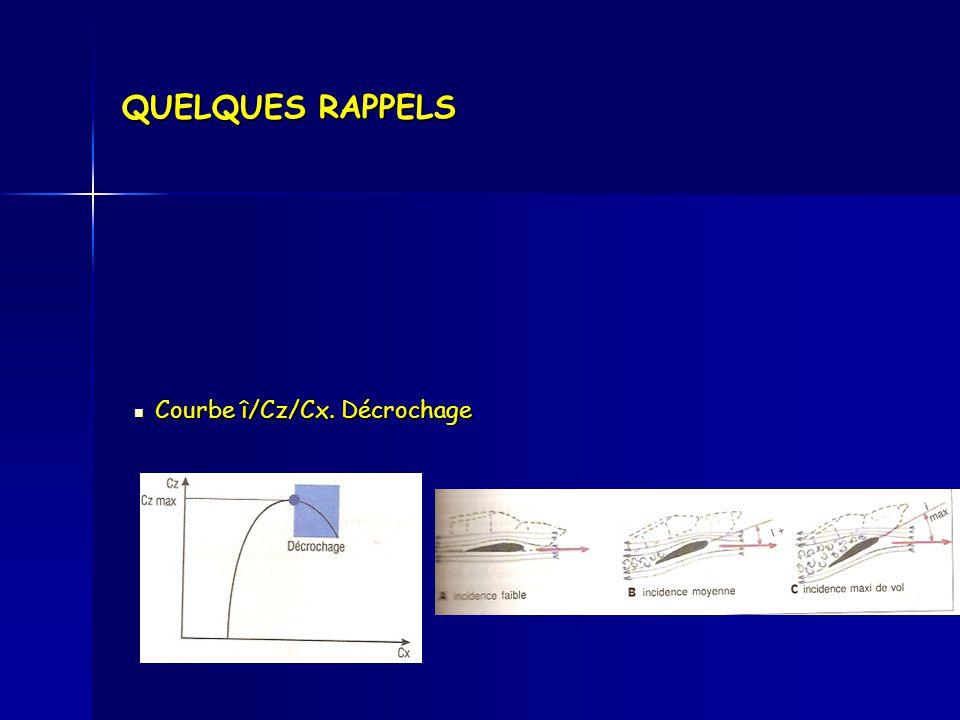 La sortie de virage engagé (ventre et dos) Descriptif Descriptif Virage dos par la gauche, le palier n'est pas maintenu: Virage dos par la gauche, le palier n'est pas maintenu:
