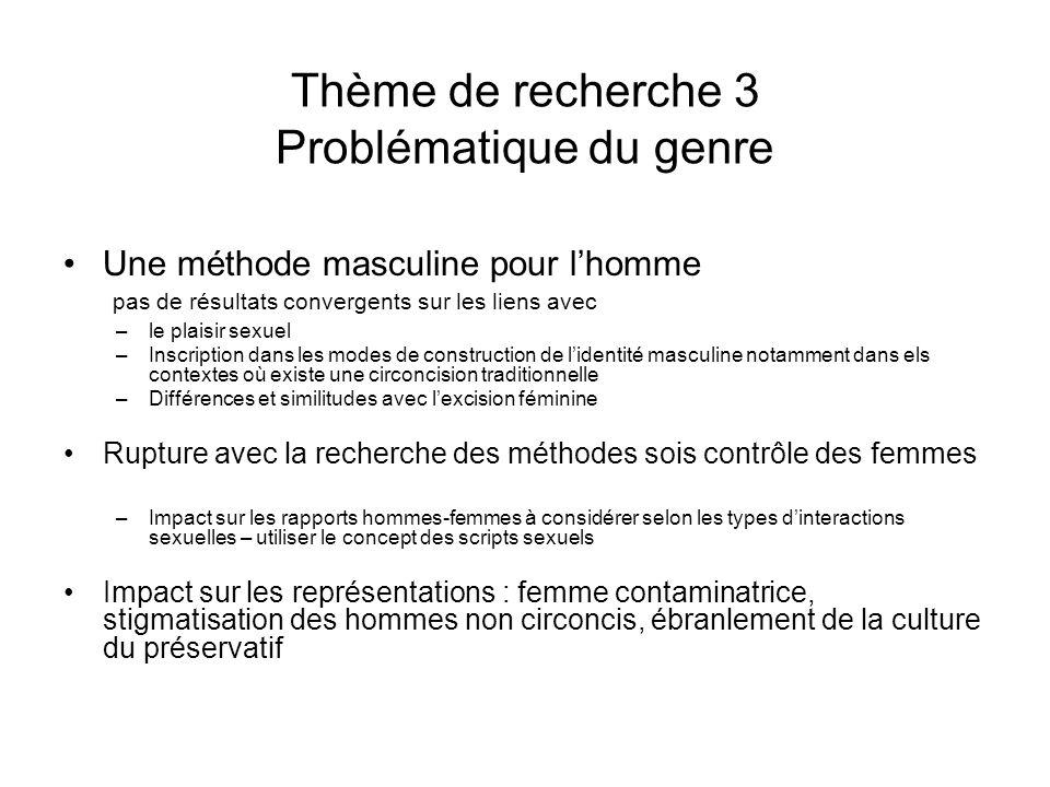Thème de recherche 3 Problématique du genre Une méthode masculine pour l'homme pas de résultats convergents sur les liens avec –le plaisir sexuel –Inscription dans les modes de construction de l'identité masculine notamment dans els contextes où existe une circoncision traditionnelle –Différences et similitudes avec l'excision féminine Rupture avec la recherche des méthodes sois contrôle des femmes –Impact sur les rapports hommes-femmes à considérer selon les types d'interactions sexuelles – utiliser le concept des scripts sexuels Impact sur les représentations : femme contaminatrice, stigmatisation des hommes non circoncis, ébranlement de la culture du préservatif