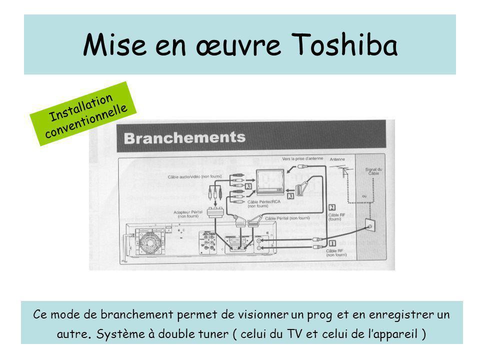 Mise en œuvre Toshiba Ce mode de branchement permet de visionner un prog et en enregistrer un autre. Système à double tuner ( celui du TV et celui de