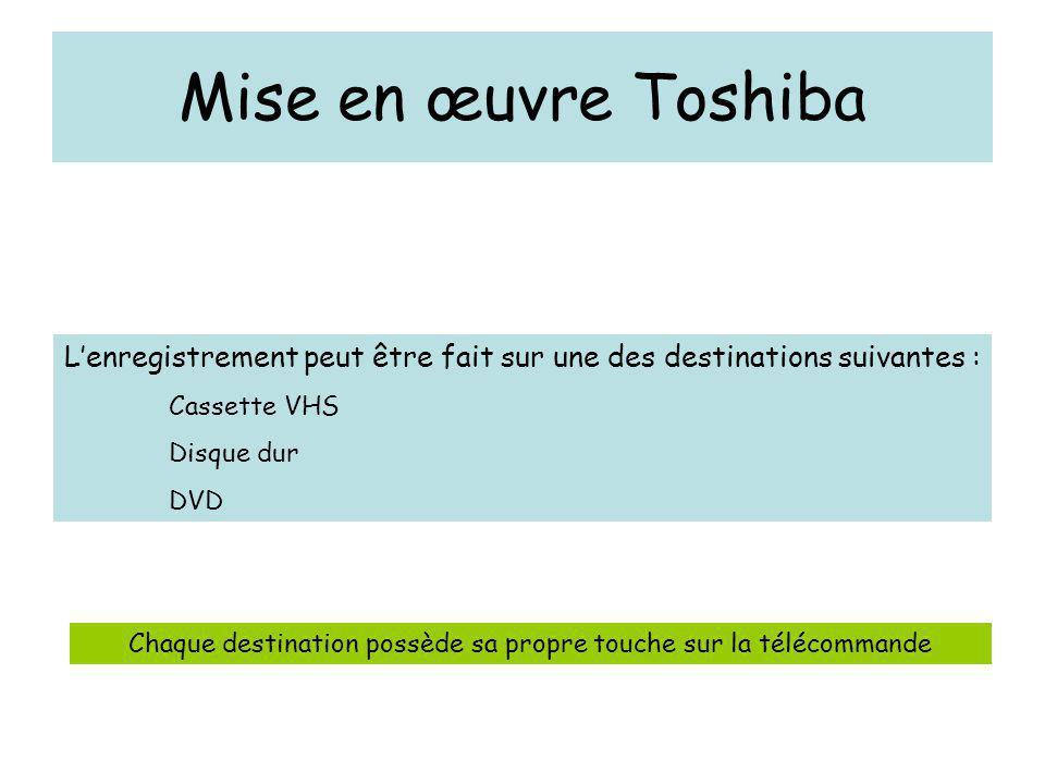 Mise en œuvre Toshiba L'enregistrement peut être fait sur une des destinations suivantes : Cassette VHS Disque dur DVD Chaque destination possède sa p
