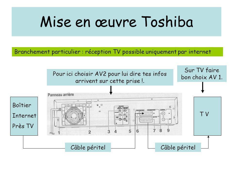 Mise en œuvre Toshiba Branchement particulier : réception TV possible uniquement par internet Boîtier Internet Près TV T V Câble péritel Sur TV faire
