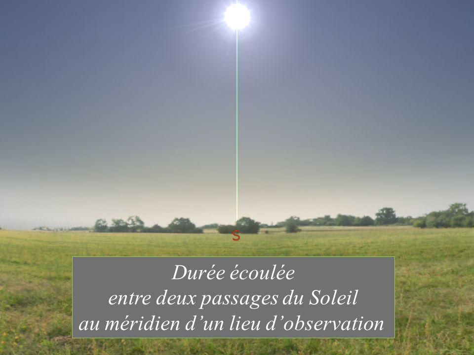 Club d'Astronomie - Lycée Saint Exupéry - Lyon Durée écoulée entre deux passages du Soleil au méridien d'un lieu d'observation