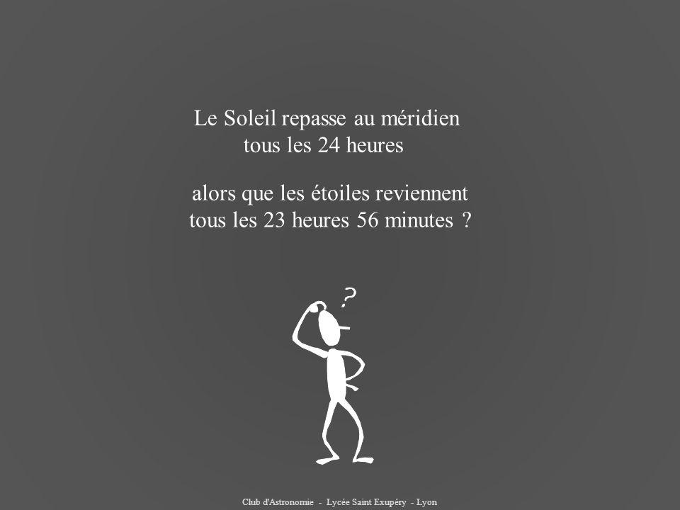Club d Astronomie - Lycée Saint Exupéry - Lyon Le Soleil repasse au méridien tous les 24 heures alors que les étoiles reviennent tous les 23 heures 56 minutes ?