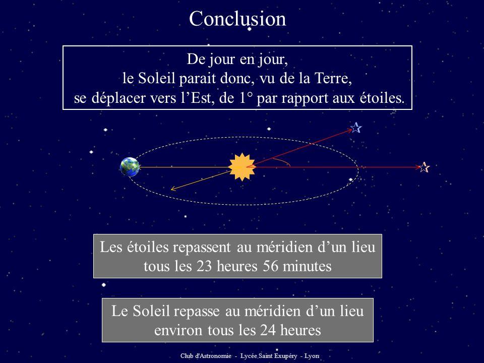 Club d Astronomie - Lycée Saint Exupéry - Lyon  De jour en jour, le Soleil parait donc, vu de la Terre, se déplacer vers l'Est, de 1° par rapport aux étoiles.