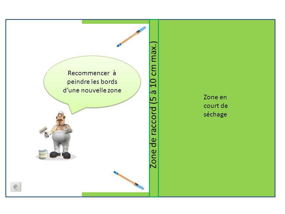 Recommencer à peindre les bords d'une nouvelle zone Zone de raccord (5 à 10 cm max.) Zone en court de séchage