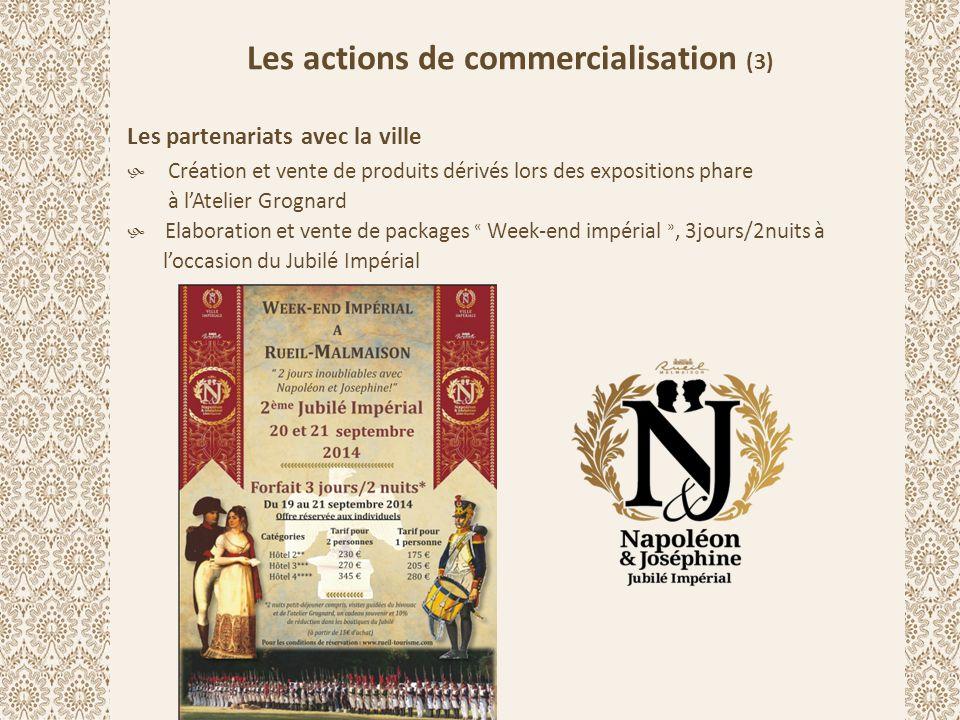 Les actions de commercialisation (3) Les partenariats avec la ville  Création et vente de produits dérivés lors des expositions phare à l'Atelier Gro