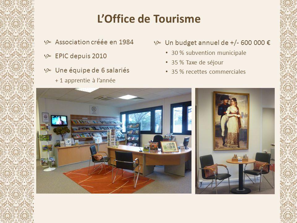L'Office de Tourisme  Association créée en 1984  EPIC depuis 2010  Une équipe de 6 salariés + 1 apprentie à l'année  Un budget annuel de +/- 600 0