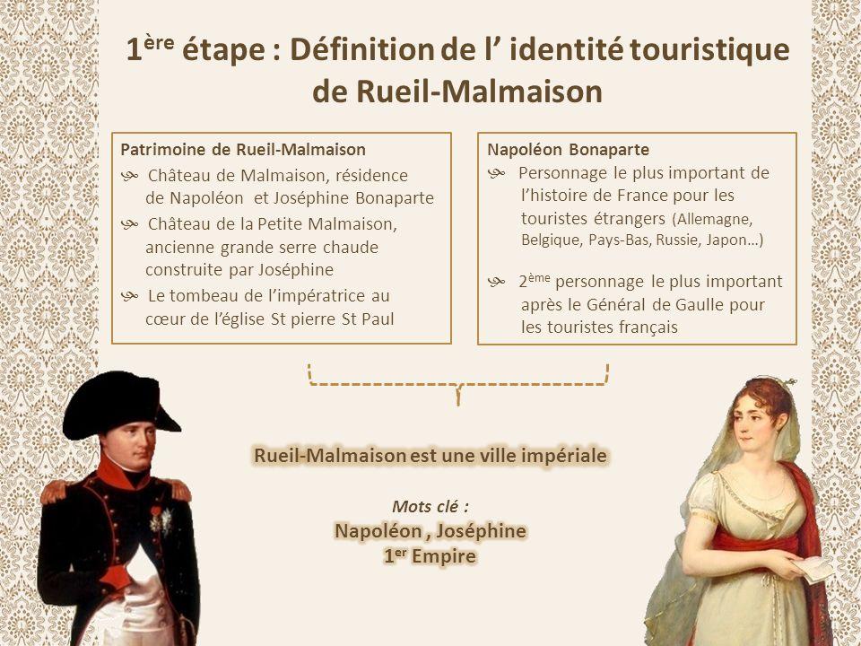 1 ère étape : Définition de l' identité touristique de Rueil-Malmaison Patrimoine de Rueil-Malmaison  Château de Malmaison, résidence de Napoléon et