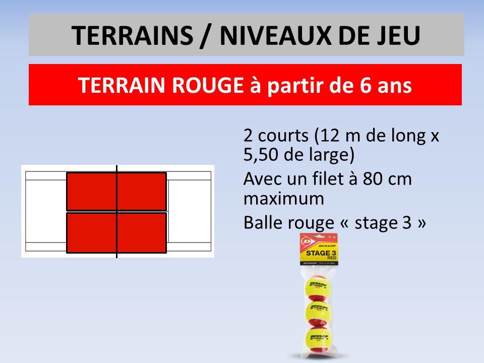 TERRAIN ROUGE à partir de 6 ans 2 courts (12 m de long x 5,50 de large) Avec un filet à 80 cm maximum Balle rouge « stage 3 » TERRAINS / NIVEAUX DE JE