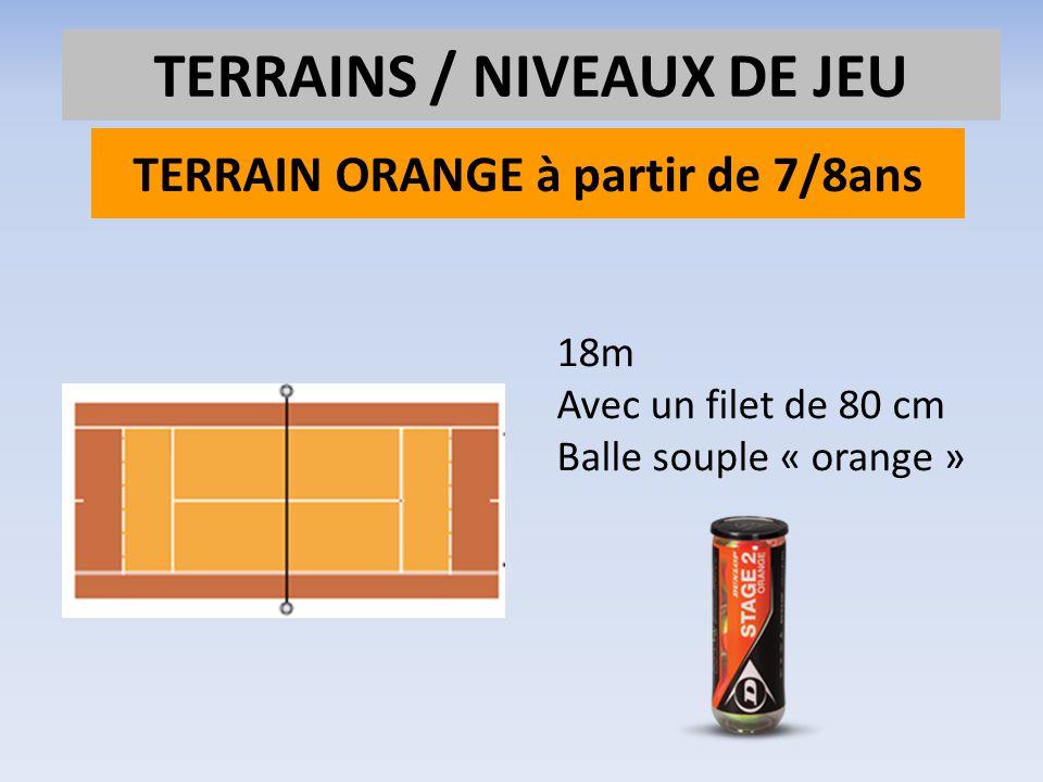 TERRAIN ORANGE à partir de 7/8ans 18m Avec un filet de 80 cm Balle souple « orange » TERRAINS / NIVEAUX DE JEU