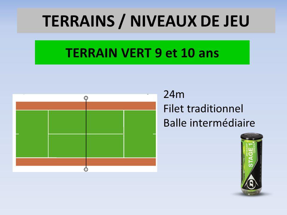 TERRAIN VERT 9 et 10 ans 24m Filet traditionnel Balle intermédiaire TERRAINS / NIVEAUX DE JEU