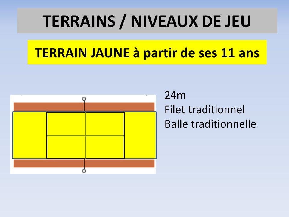 TERRAIN JAUNE à partir de ses 11 ans 24m Filet traditionnel Balle traditionnelle TERRAINS / NIVEAUX DE JEU