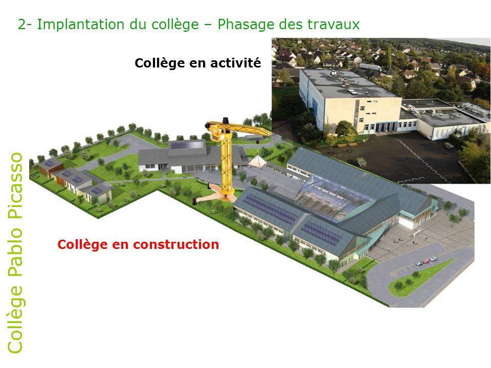 Collège Pablo Picasso 2- Implantation du collège – Phasage des travaux Collège en activité Collège en construction