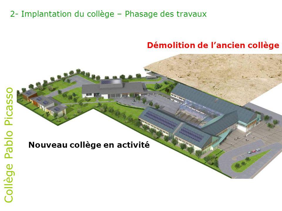 Collège Pablo Picasso 2- Implantation du collège – Phasage des travaux Démolition de l'ancien collège Nouveau collège en activité
