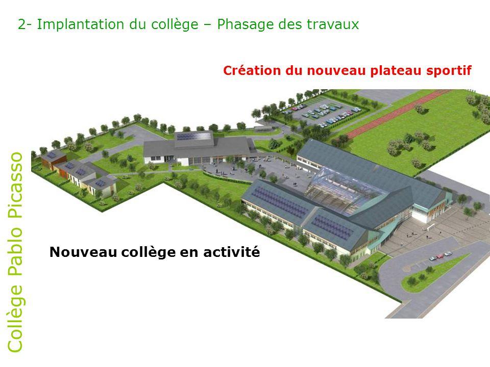 Collège Pablo Picasso 2- Implantation du collège – Insertion dans le quartier