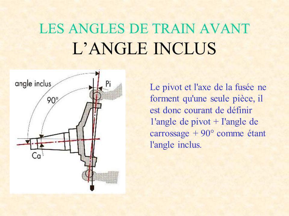 LES ANGLES DE TRAIN AVANT L'ANGLE INCLUS Le pivot et l'axe de la fusée ne forment qu'une seule pièce, il est donc courant de définir 1'angle de pivot