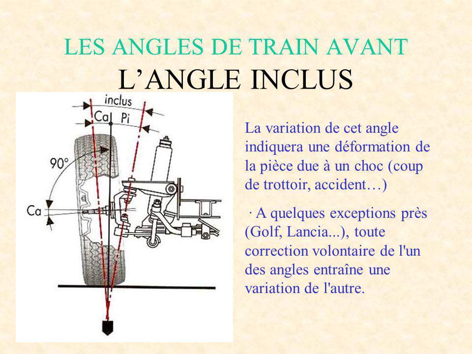 LES ANGLES DE TRAIN AVANT L'ANGLE INCLUS La variation de cet angle indiquera une déformation de la pièce due à un choc (coup de trottoir, accident…) ·