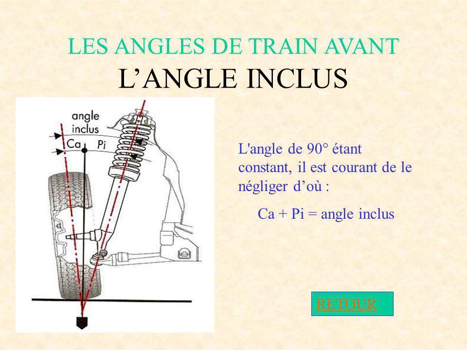 RETOUR LES ANGLES DE TRAIN AVANT L'ANGLE INCLUS L'angle de 90° étant constant, il est courant de le négliger d'où : Ca + Pi = angle inclus
